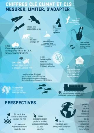 COP21 Infographie