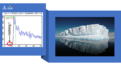 altimetry curve for iceberg detection