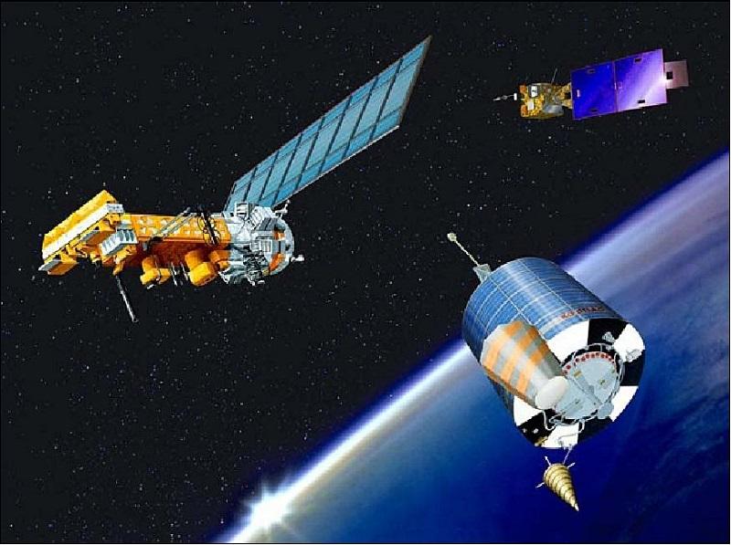 satellites COSPAS-SARSAT